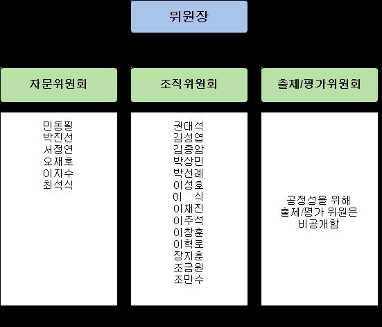 KSC13-org